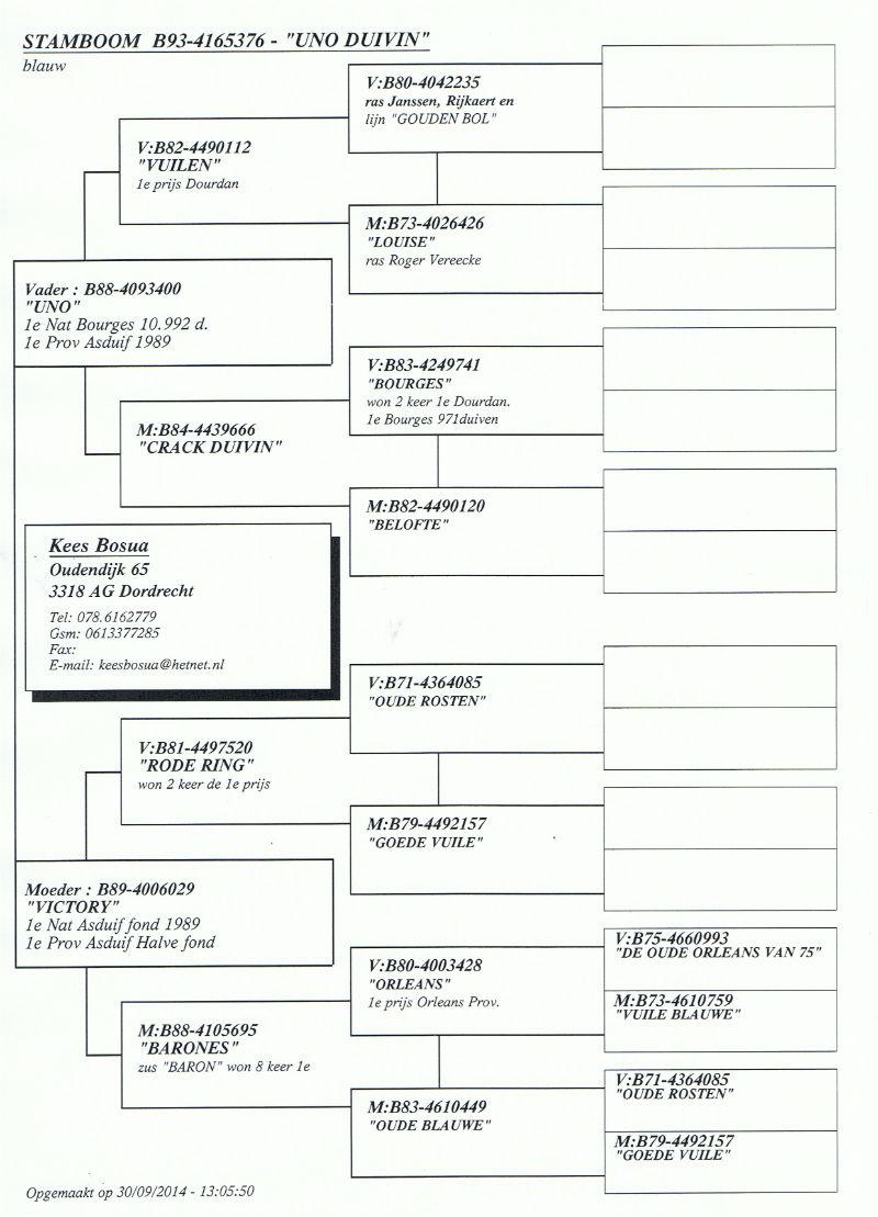 stamkaart UNODUIVIN